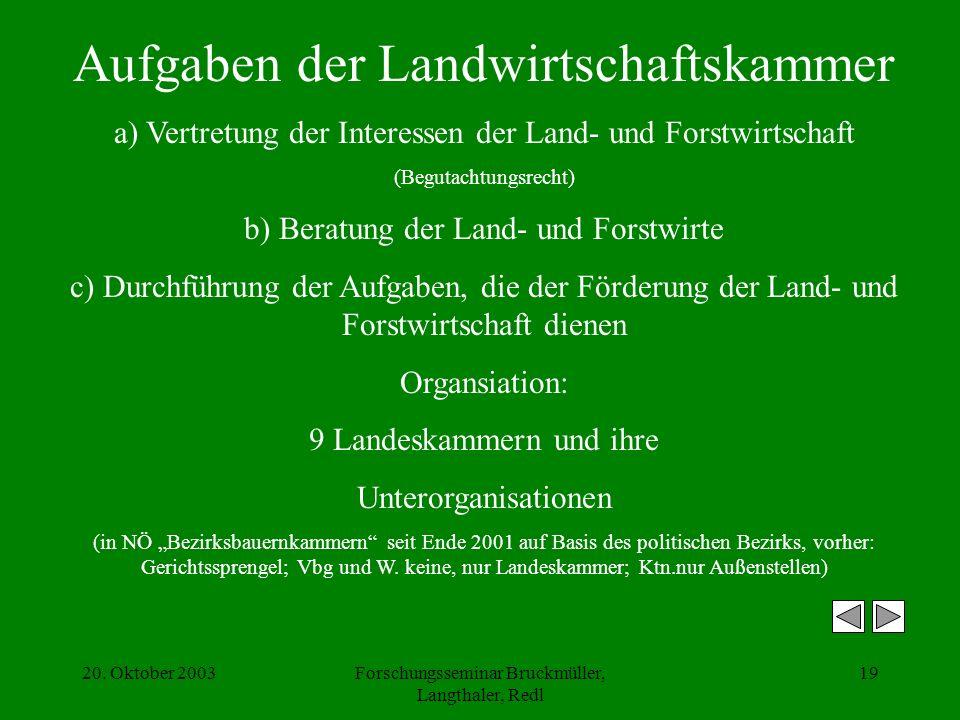 20. Oktober 2003Forschungsseminar Bruckmüller, Langthaler, Redl 19 Aufgaben der Landwirtschaftskammer a) Vertretung der Interessen der Land- und Forst