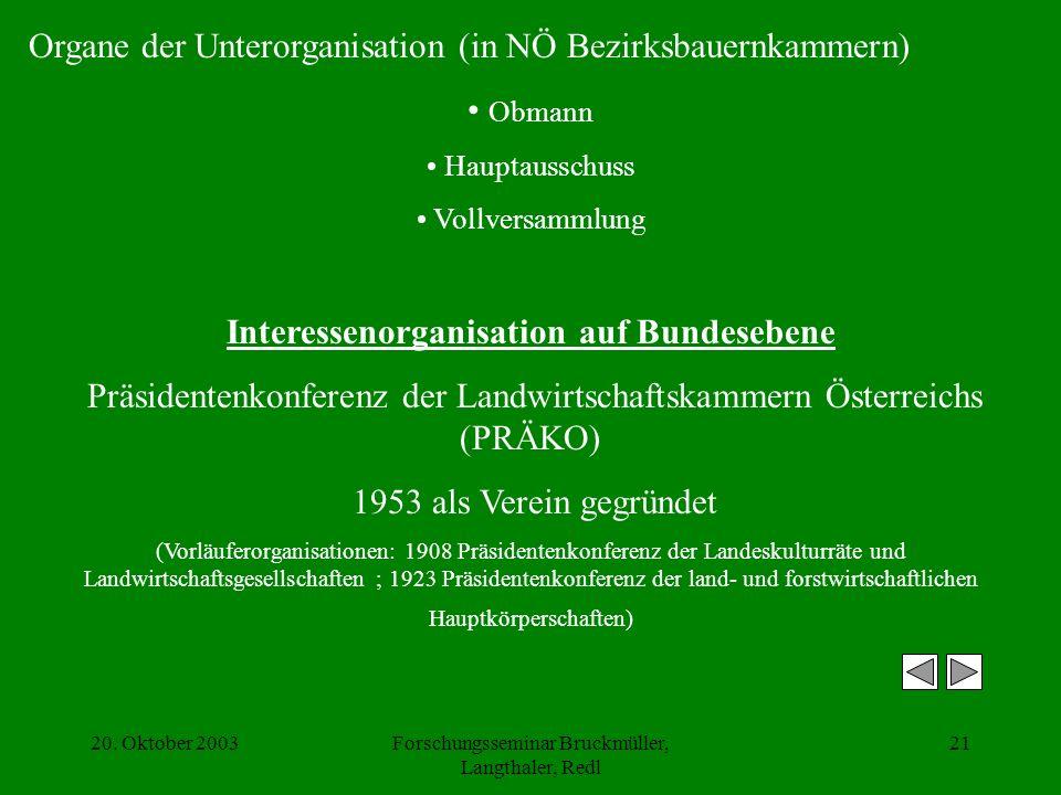 20. Oktober 2003Forschungsseminar Bruckmüller, Langthaler, Redl 21 Organe der Unterorganisation (in NÖ Bezirksbauernkammern) Obmann Hauptausschuss Vol