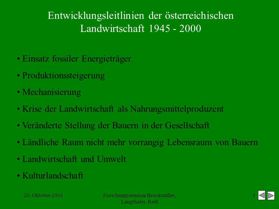 20. Oktober 2003Forschungsseminar Bruckmüller, Langthaler, Redl 3 Entwicklungsleitlinien der österreichischen Landwirtschaft 1945 - 2000 Einsatz fossi