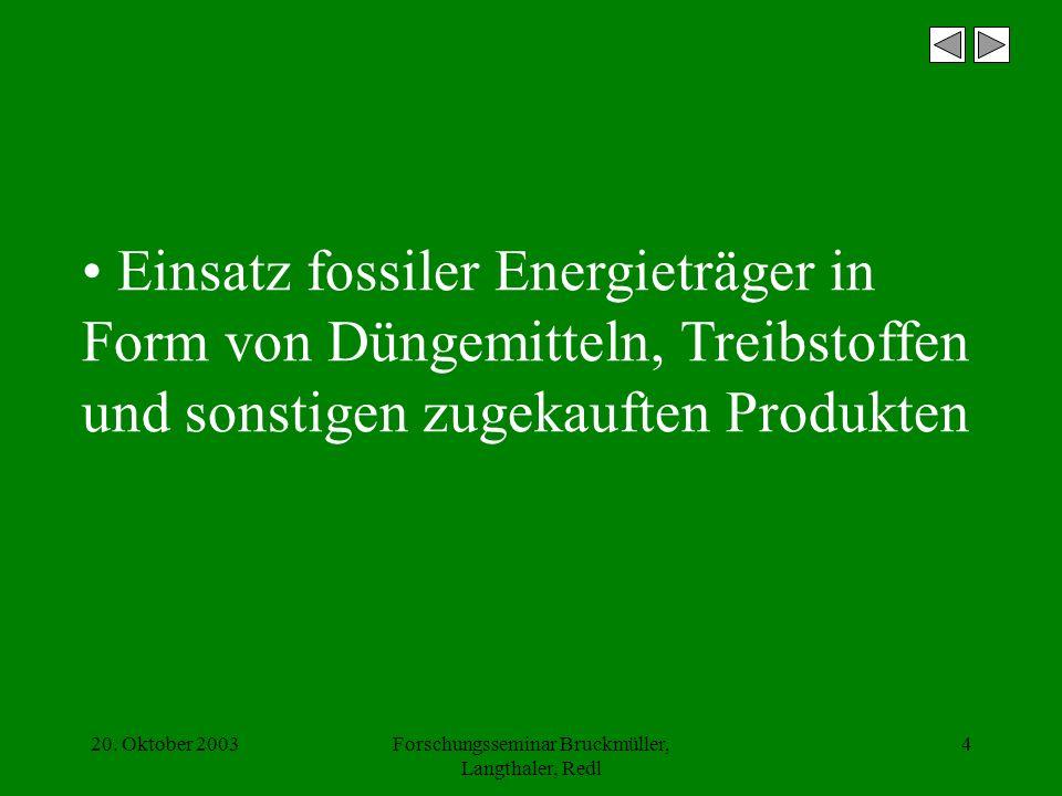 20. Oktober 2003Forschungsseminar Bruckmüller, Langthaler, Redl 4 Einsatz fossiler Energieträger in Form von Düngemitteln, Treibstoffen und sonstigen