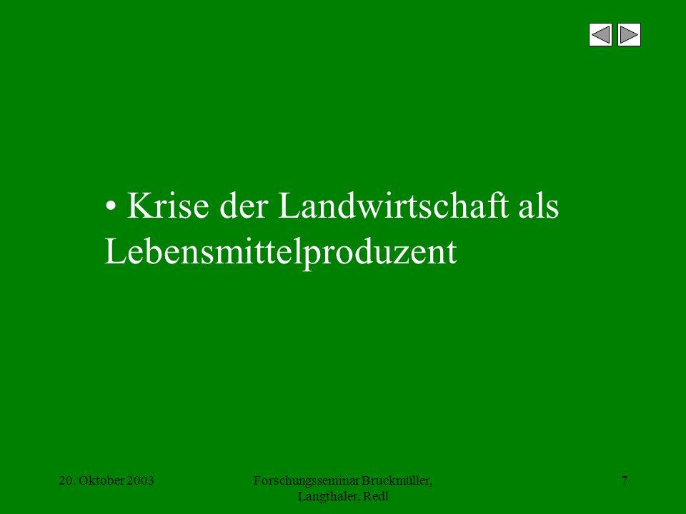 20. Oktober 2003Forschungsseminar Bruckmüller, Langthaler, Redl 7 Krise der Landwirtschaft als Lebensmittelproduzent