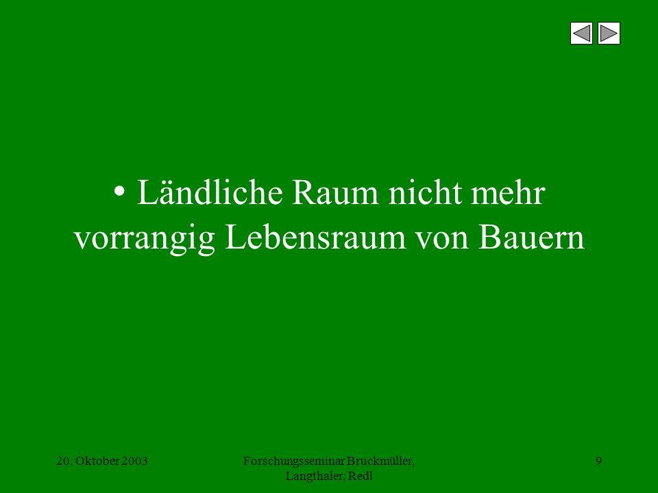 20. Oktober 2003Forschungsseminar Bruckmüller, Langthaler, Redl 9 Ländliche Raum nicht mehr vorrangig Lebensraum von Bauern