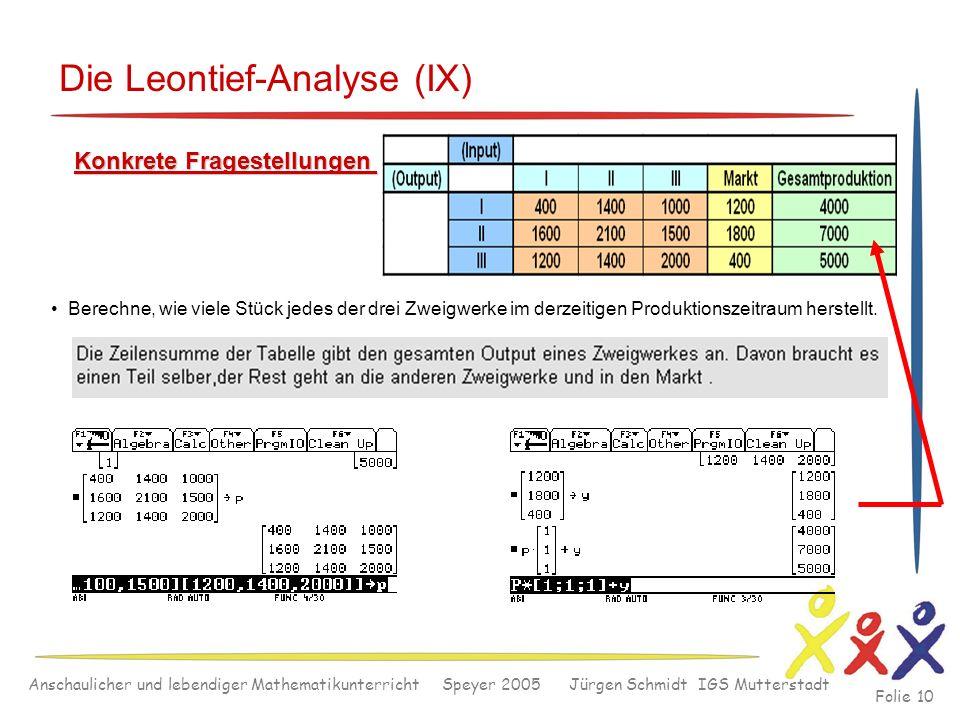 Anschaulicher und lebendiger Mathematikunterricht Speyer 2005 Jürgen Schmidt IGS Mutterstadt Folie 10 Die Leontief-Analyse (IX) Konkrete Fragestellung