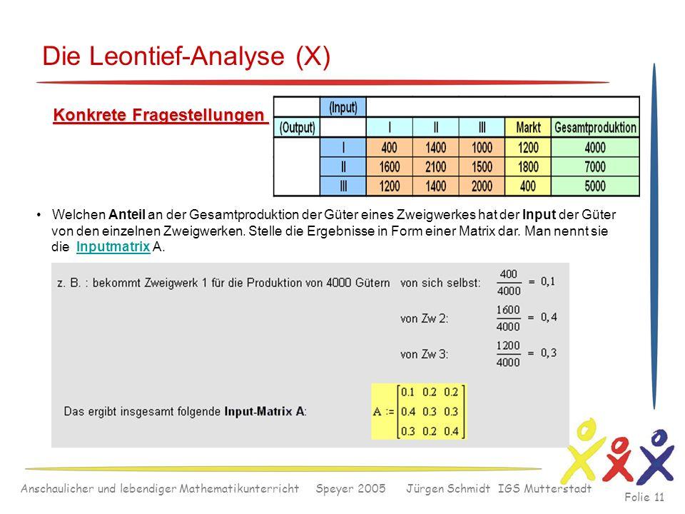 Anschaulicher und lebendiger Mathematikunterricht Speyer 2005 Jürgen Schmidt IGS Mutterstadt Folie 11 Die Leontief-Analyse (X) Konkrete Fragestellunge
