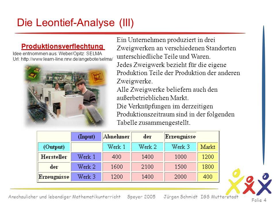 Anschaulicher und lebendiger Mathematikunterricht Speyer 2005 Jürgen Schmidt IGS Mutterstadt Folie 4 Die Leontief-Analyse (III) Ein Unternehmen produz