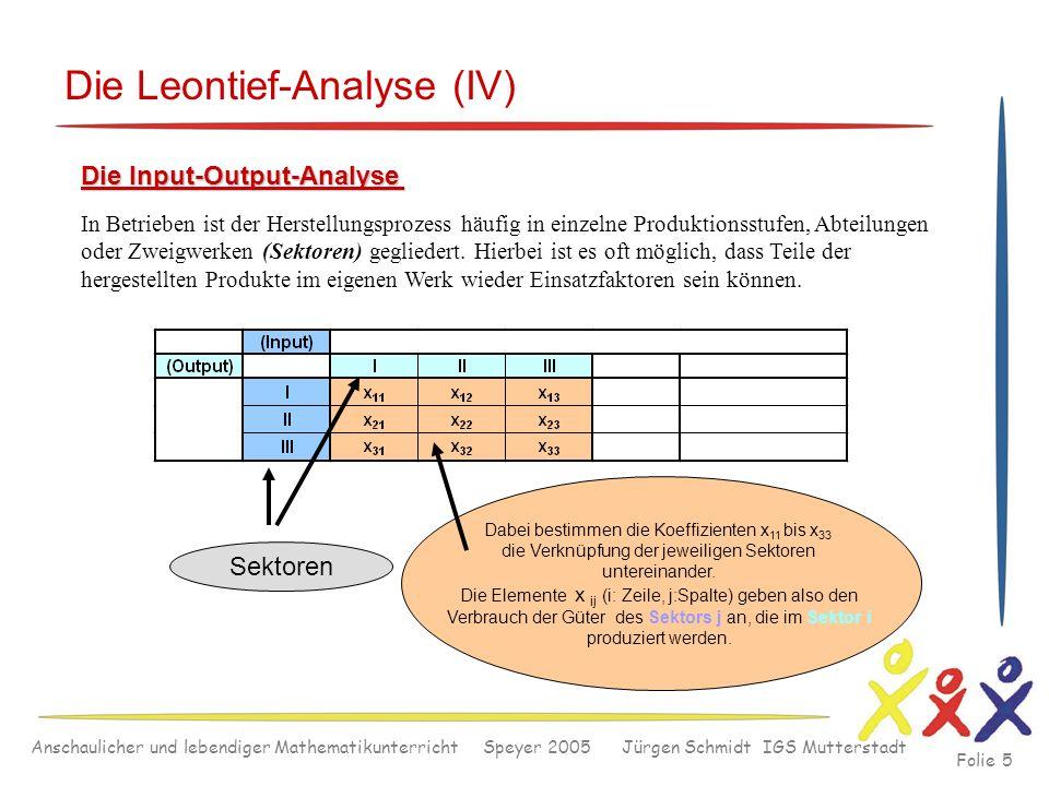Anschaulicher und lebendiger Mathematikunterricht Speyer 2005 Jürgen Schmidt IGS Mutterstadt Folie 5 Die Leontief-Analyse (IV) Die Input-Output-Analys