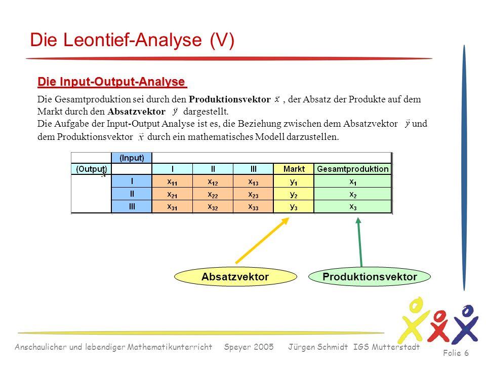 Anschaulicher und lebendiger Mathematikunterricht Speyer 2005 Jürgen Schmidt IGS Mutterstadt Folie 6 Die Leontief-Analyse (V) Die Input-Output-Analyse