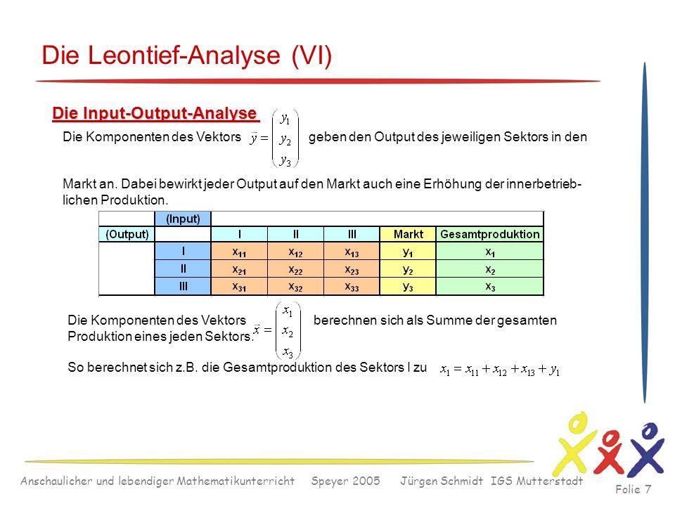 Anschaulicher und lebendiger Mathematikunterricht Speyer 2005 Jürgen Schmidt IGS Mutterstadt Folie 7 Die Leontief-Analyse (VI) Die Input-Output-Analys
