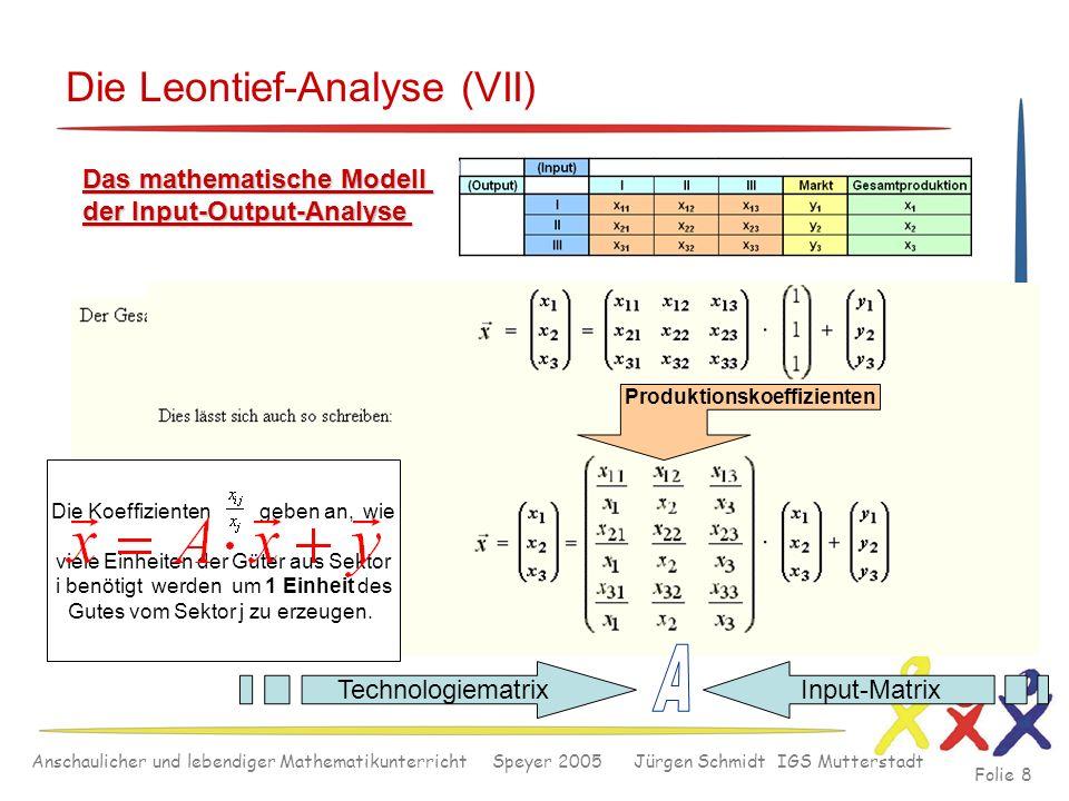 Anschaulicher und lebendiger Mathematikunterricht Speyer 2005 Jürgen Schmidt IGS Mutterstadt Folie 8 Die Leontief-Analyse (VII) Das mathematische Mode