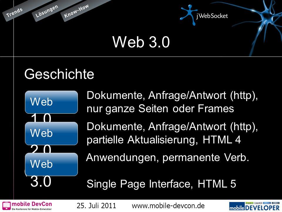 25. Juli 2011www.mobile-devcon.de Web 3.0 Geschichte Dokumente, Anfrage/Antwort (http), nur ganze Seiten oder Frames Dokumente, Anfrage/Antwort (http)