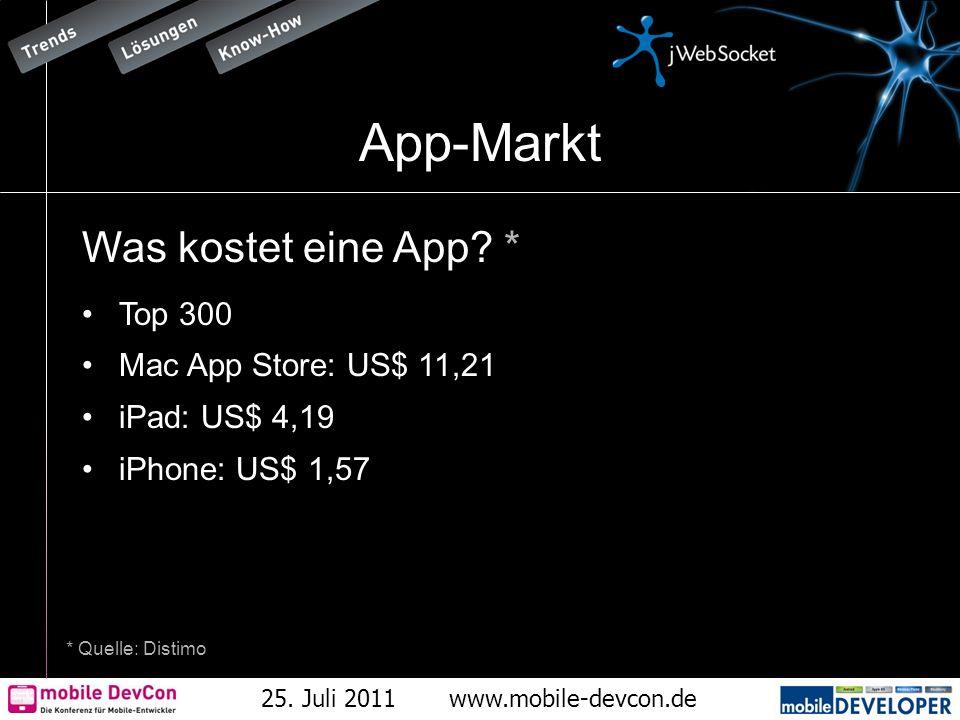 25. Juli 2011www.mobile-devcon.de App-Markt Was kostet eine App? * Top 300 Mac App Store: US$ 11,21 iPad: US$ 4,19 iPhone: US$ 1,57 * Quelle: Distimo