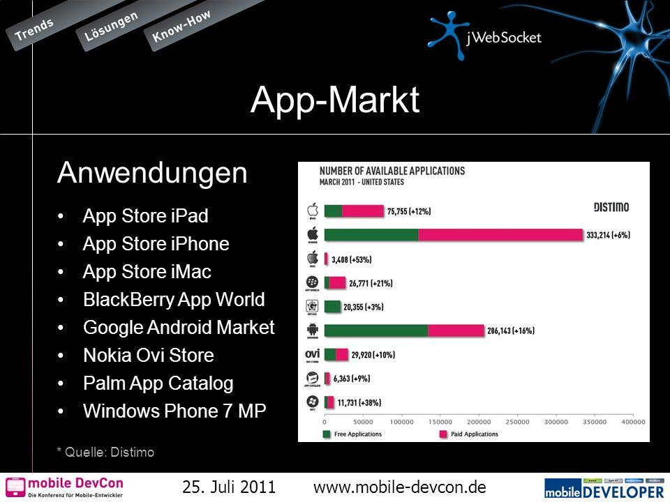 25. Juli 2011www.mobile-devcon.de App-Markt Anwendungen App Store iPad App Store iPhone App Store iMac BlackBerry App World Google Android Market Noki