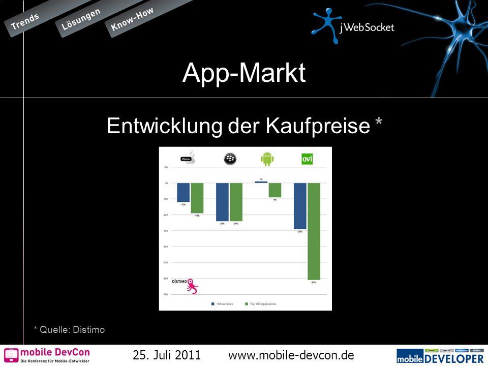 25. Juli 2011www.mobile-devcon.de App-Markt Entwicklung der Kaufpreise * * Quelle: Distimo