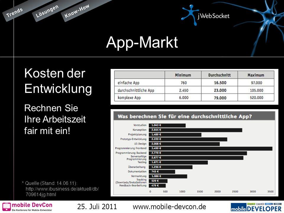 25. Juli 2011www.mobile-devcon.de App-Markt Kosten der Entwicklung Rechnen Sie Ihre Arbeitszeit fair mit ein! * Quelle (Stand: 14.06.11): http://www.i