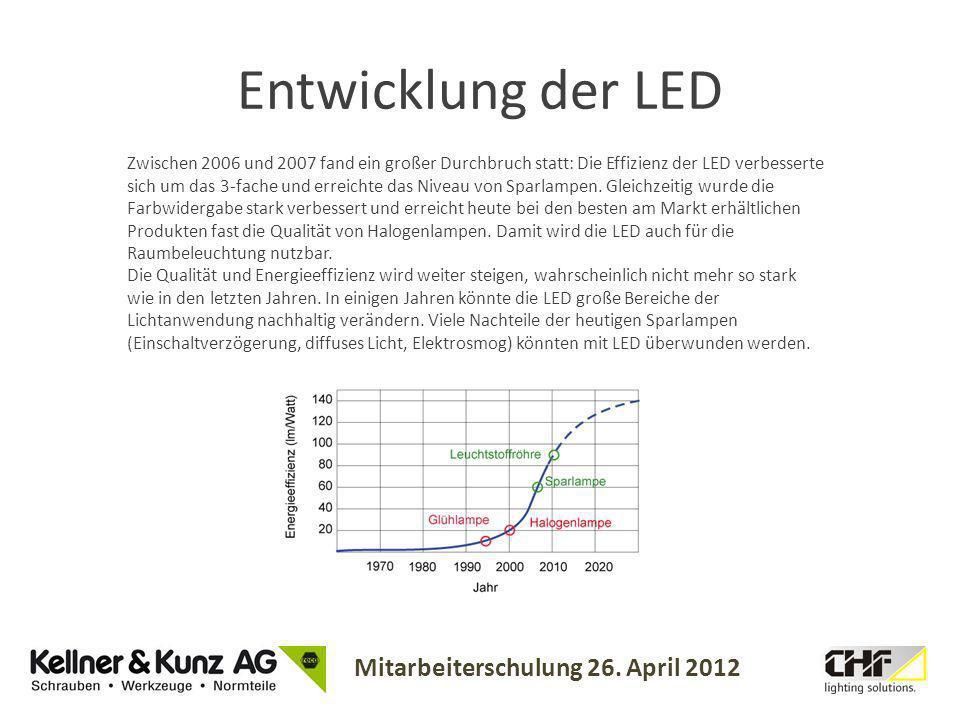 Mitarbeiterschulung 26. April 2012 Zwischen 2006 und 2007 fand ein großer Durchbruch statt: Die Effizienz der LED verbesserte sich um das 3-fache und