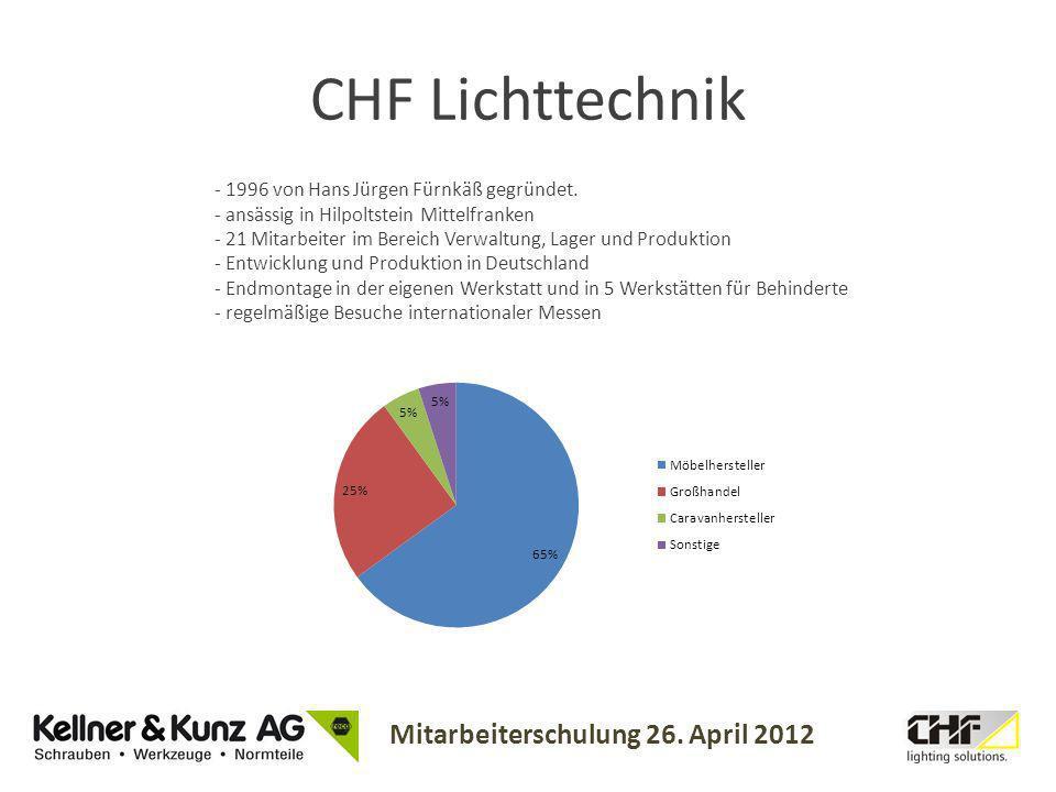 Mitarbeiterschulung 26. April 2012 - 1996 von Hans Jürgen Fürnkäß gegründet. - ansässig in Hilpoltstein Mittelfranken - 21 Mitarbeiter im Bereich Verw