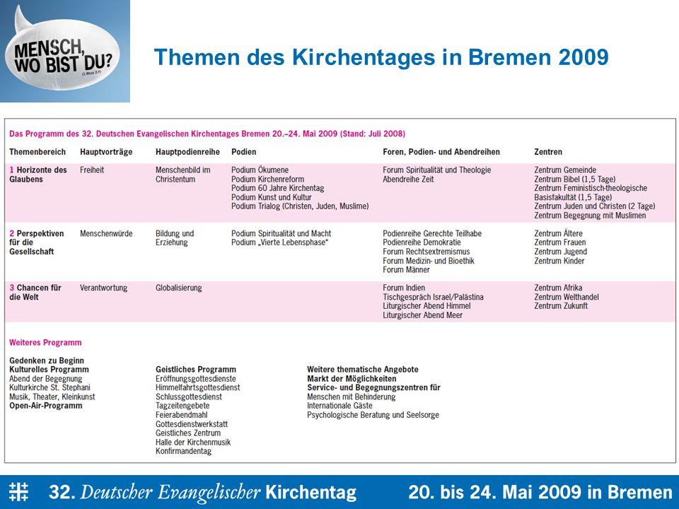 Themen des Kirchentages in Bremen 2009