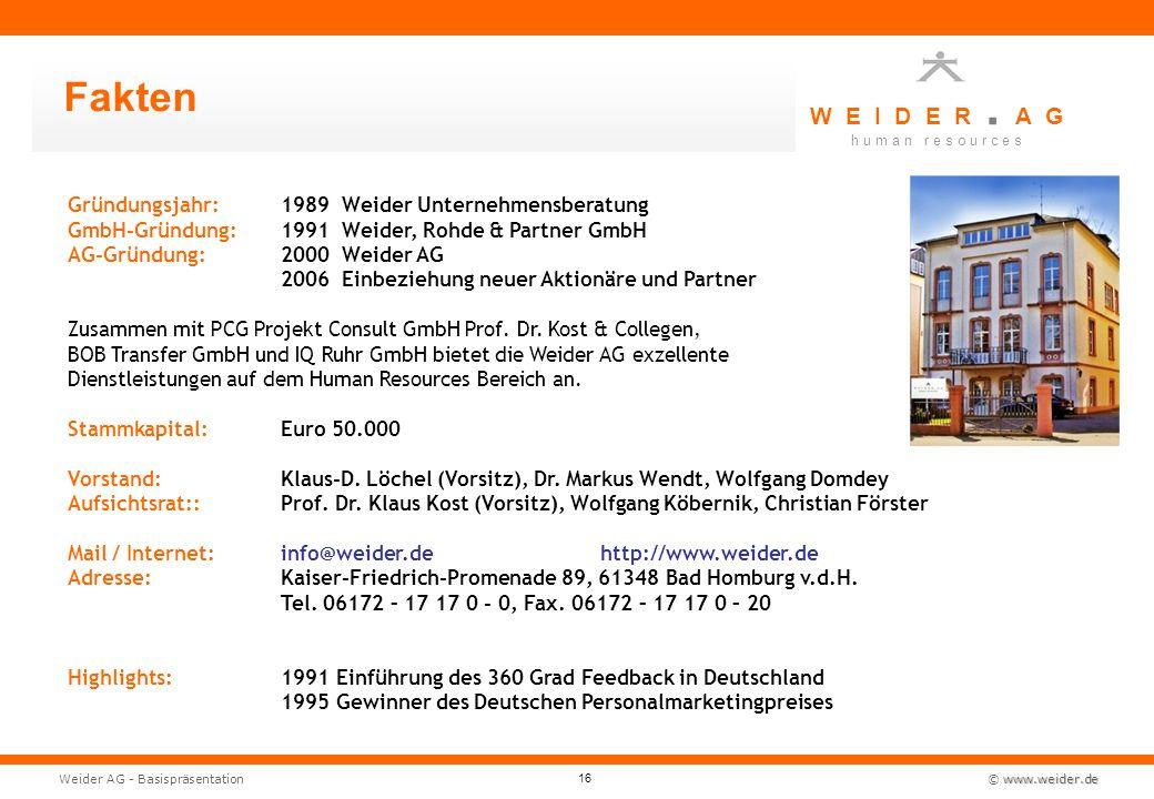 W E I D E R. A G h u m a n r e s o u r c e s www.weider.de © www.weider.deWeider AG - Basispräsentation 16 Gründungsjahr:1989 Weider Unternehmensberat