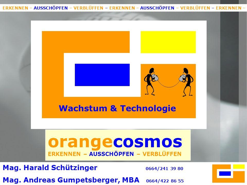 2 PROGRAMM 16:30Strategieentwicklung & Wachstumschancen Mag.