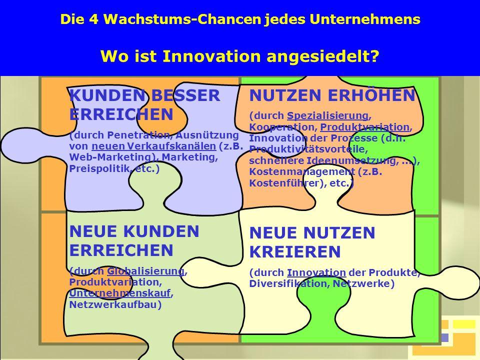 11 Die 4 Wachstums-Chancen jedes Unternehmens Wo ist Innovation angesiedelt? KUNDEN BESSER ERREICHEN (durch Penetration, Ausnützung von neuen Verkaufs
