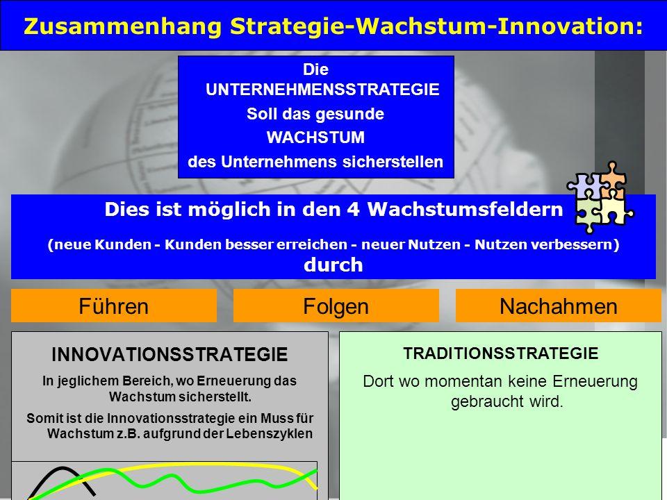 13 Zusammenhang Strategie-Wachstum-Innovation: INNOVATIONSSTRATEGIE In jeglichem Bereich, wo Erneuerung das Wachstum sicherstellt. Somit ist die Innov