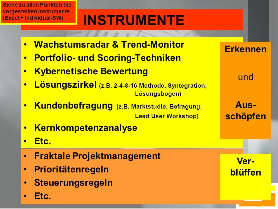 17 INSTRUMENTE Wachstumsradar & Trend-Monitor Portfolio- und Scoring-Techniken Kybernetische Bewertung Lösungszirkel (z.B. 2-4-8-16 Methode, Syntegrat