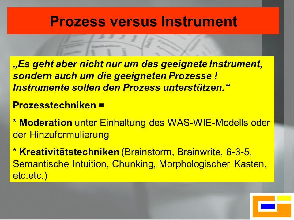 19 Prozess versus Instrument Es geht aber nicht nur um das geeignete Instrument, sondern auch um die geeigneten Prozesse ! Instrumente sollen den Proz