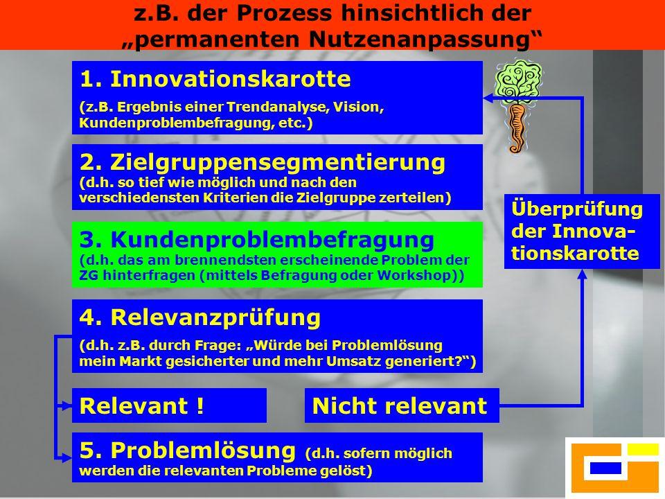 20 z.B. der Prozess hinsichtlich der permanenten Nutzenanpassung 1. Innovationskarotte (z.B. Ergebnis einer Trendanalyse, Vision, Kundenproblembefragu