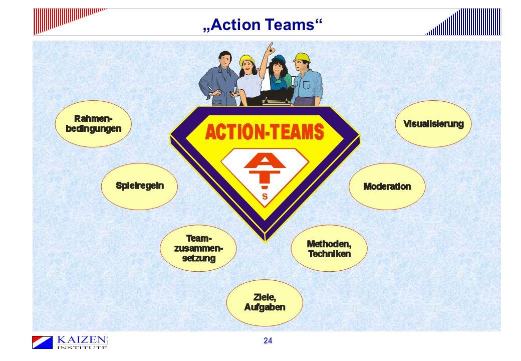 Action Teams 24