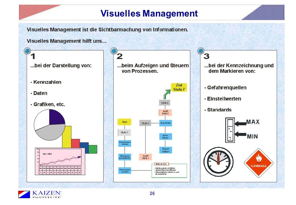 Visuelles Management 26