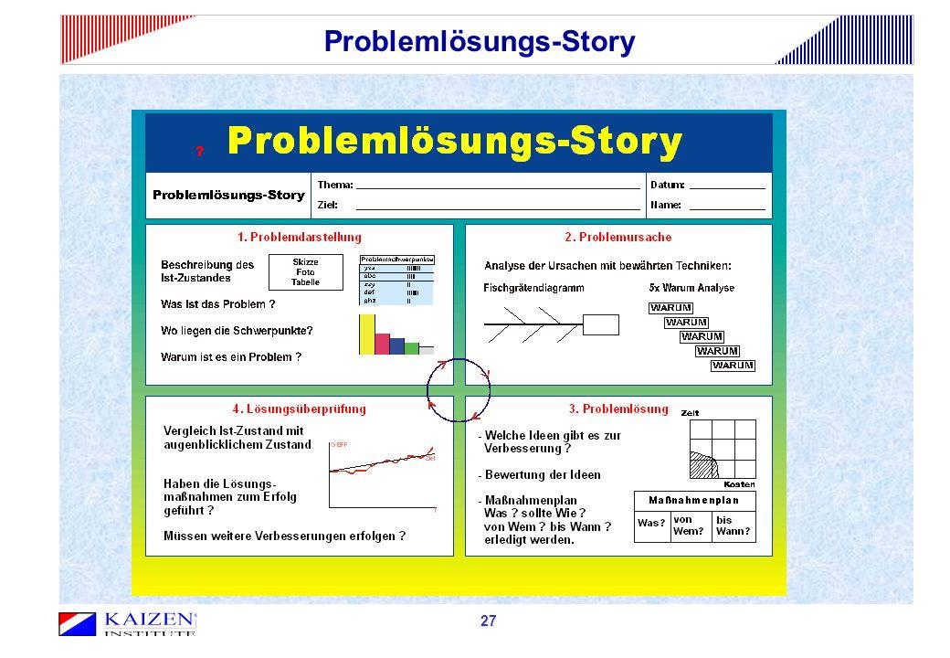 Problemlösungs-Story 27