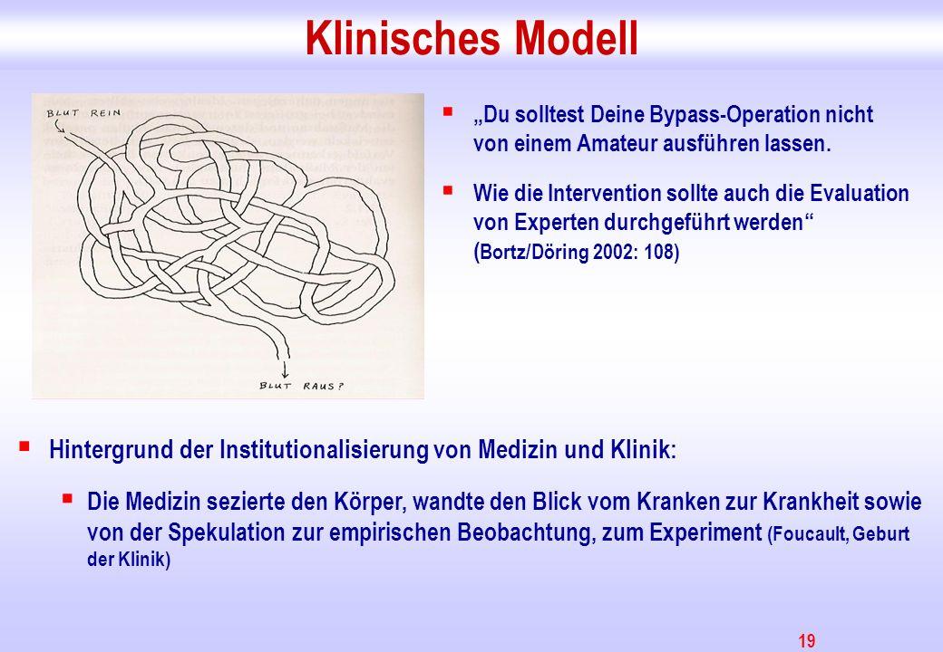 19 Klinisches Modell Du solltest Deine Bypass-Operation nicht von einem Amateur ausführen lassen. Wie die Intervention sollte auch die Evaluation von