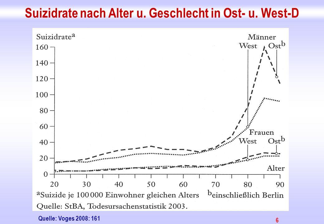 6 Suizidrate nach Alter u. Geschlecht in Ost- u. West-D Quelle: Voges 2008: 161