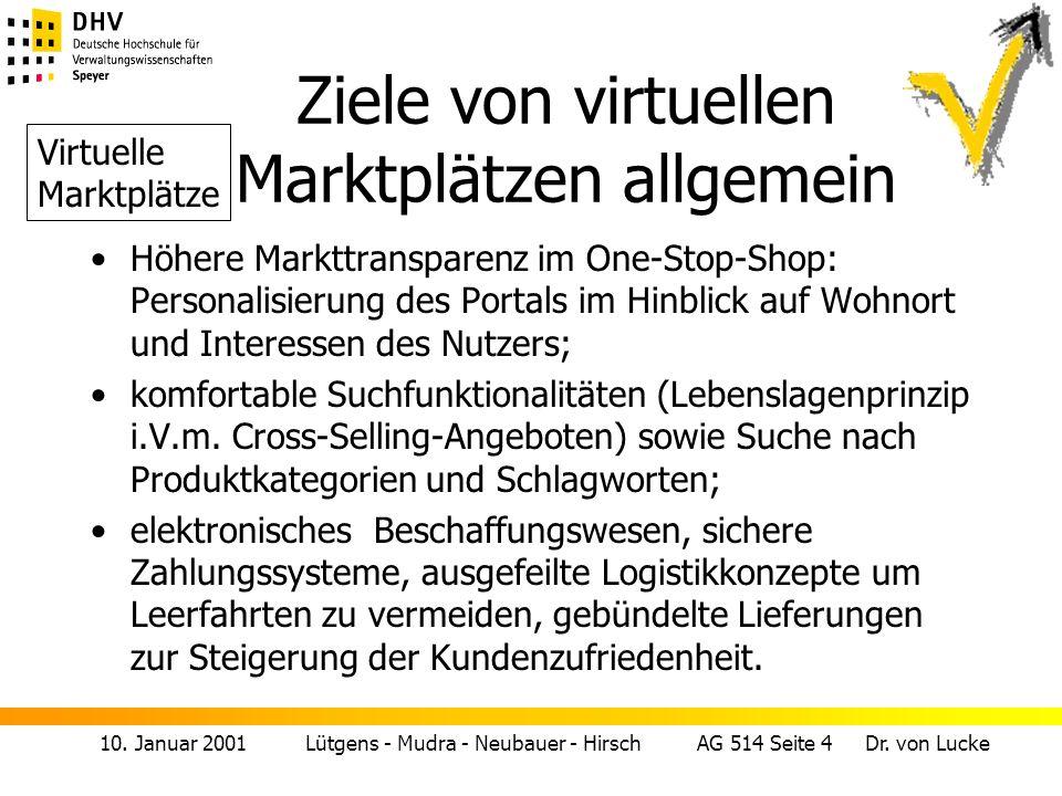 10. Januar 2001 Lütgens - Mudra - Neubauer - Hirsch AG 514 Seite 4 Dr. von Lucke Ziele von virtuellen Marktplätzen allgemein Höhere Markttransparenz i
