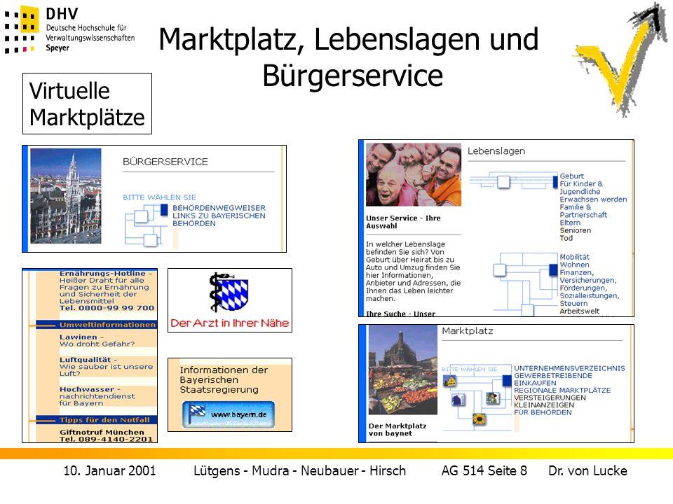 10. Januar 2001 Lütgens - Mudra - Neubauer - Hirsch AG 514 Seite 8 Dr. von Lucke Virtuelle Marktplätze Marktplatz, Lebenslagen und Bürgerservice