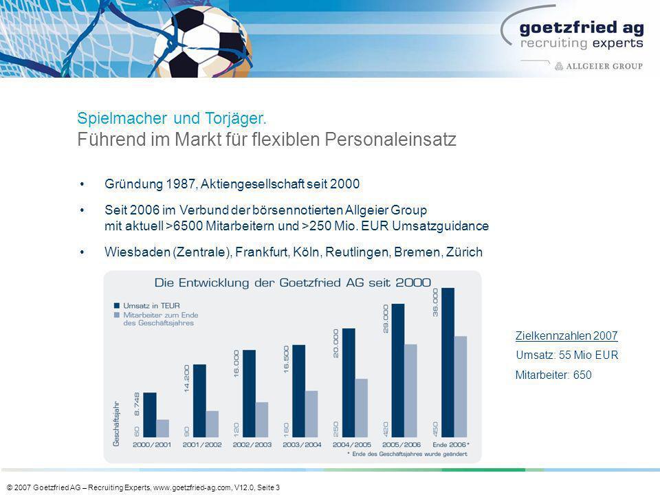 © 2007 Goetzfried AG – Recruiting Experts, www.goetzfried-ag.com, V12.0, Seite 3 Gründung 1987, Aktiengesellschaft seit 2000 Seit 2006 im Verbund der