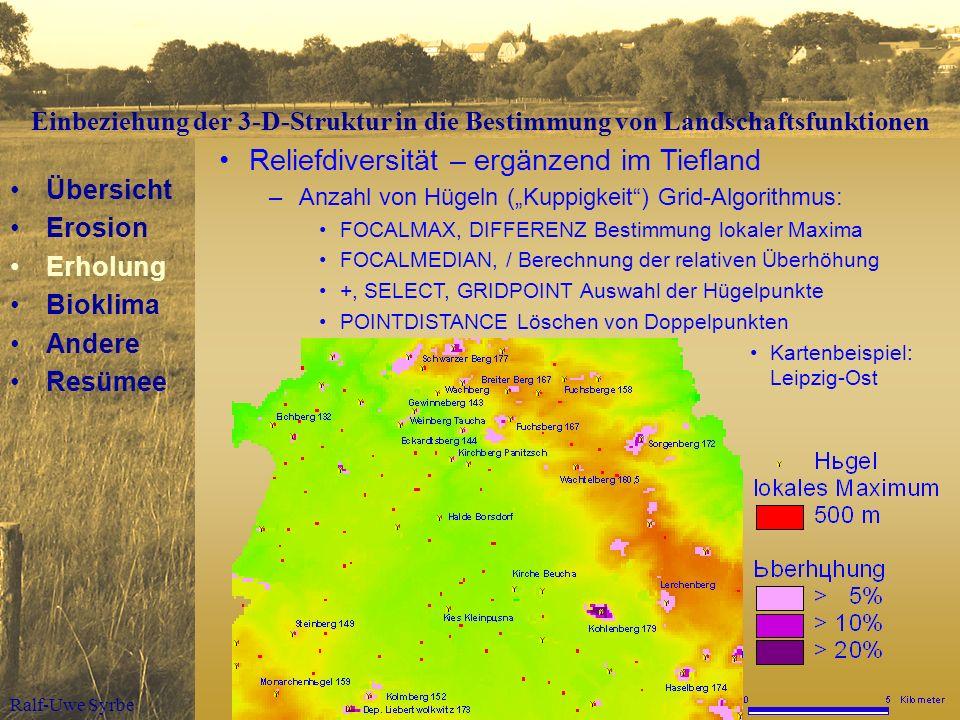 Ralf-Uwe Syrbe Reliefvielfalt –Vielfalt an Neigungs- und Wölbungsstufen Diversität großmaßstäbig Nutzungsvielfalt: vertikale Schichtung –Parametrisierung der Diversität mit innerer Vielfalt nach Form, Gliederung und Schichtung DHMNeigungs- Wölbungs-aktuelle Nutzungs- vielfalt vielfaltNutzung vielfalt Übersicht Erosion Erholung Bioklima Andere Resümee Einbeziehung der 3-D-Struktur in die Bestimmung von Landschaftsfunktionen