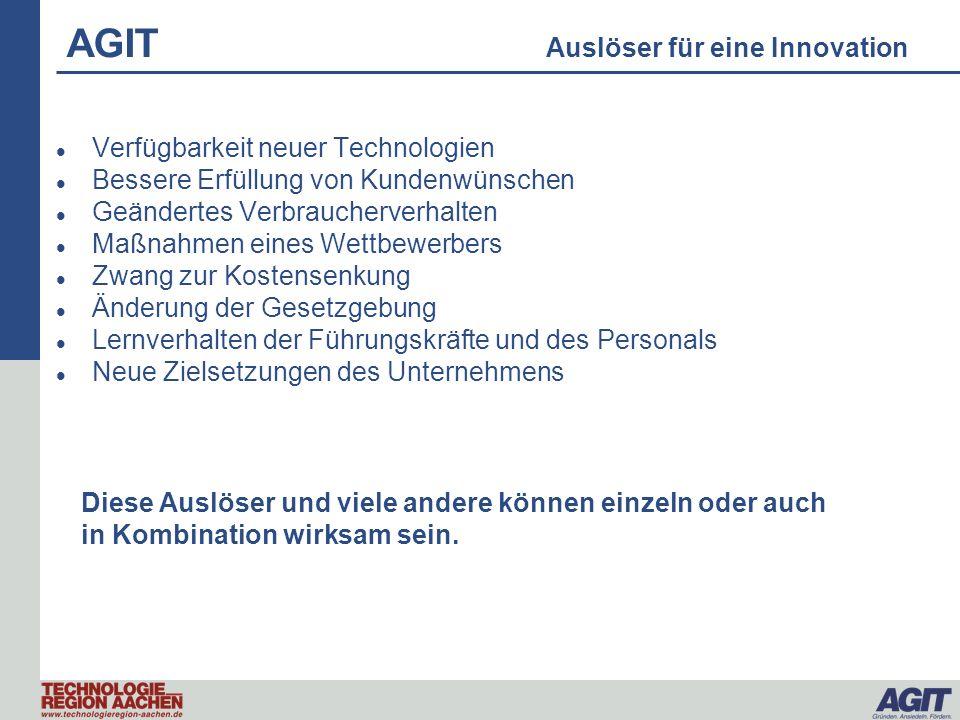 AGIT Auslöser für eine Innovation Verfügbarkeit neuer Technologien Bessere Erfüllung von Kundenwünschen Geändertes Verbraucherverhalten Maßnahmen eine