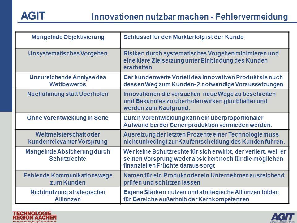 AGIT Innovationen nutzbar machen - Fehlervermeidung Mangelnde ObjektivierungSchlüssel für den Markterfolg ist der Kunde Unsystematisches VorgehenRisik