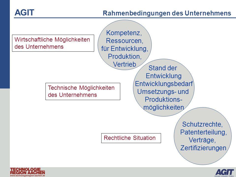 AGIT Rahmenbedingungen des Unternehmens Kompetenz, Ressourcen, für Entwicklung, Produktion, Vertrieb Stand der Entwicklung Entwicklungsbedarf Umsetzun