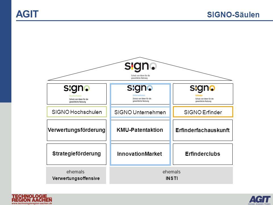 AGIT SIGNO-Säulen ehemals Verwertungsoffensive ehemals INSTI SIGNO Hochschulen SIGNO Unternehmen Verwertungsförderung SIGNO Erfinder Strategieförderun