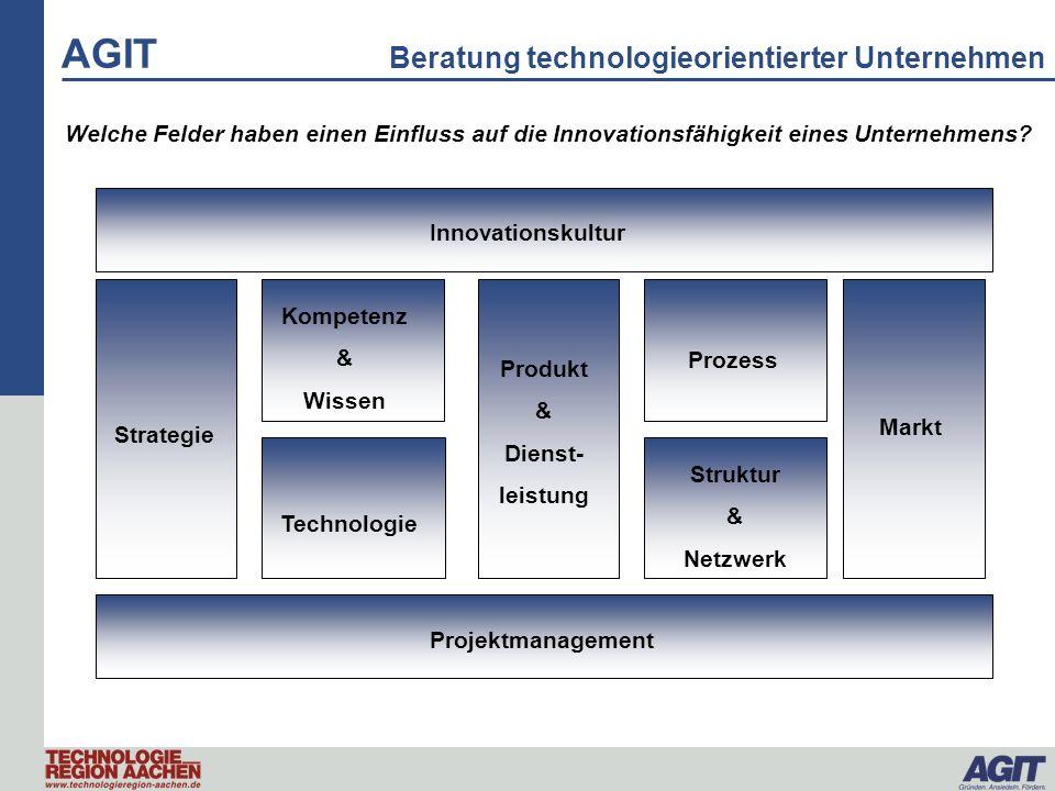 AGIT Beratung technologieorientierter Unternehmen Welche Felder haben einen Einfluss auf die Innovationsfähigkeit eines Unternehmens? Innovationskultu