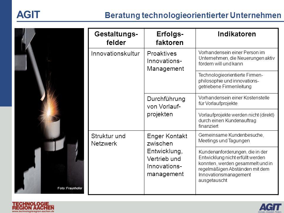 AGIT Beratung technologieorientierter Unternehmen Gestaltungs- felder Erfolgs- faktoren Indikatoren InnovationskulturProaktives Innovations- Managemen