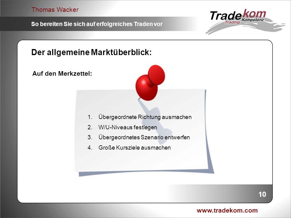 www.tradekom.com Thomas Wacker So bereiten Sie sich auf erfolgreiches Traden vor 1.Übergeordnete Richtung ausmachen 2.W/U-Niveaus festlegen 3.Übergeor