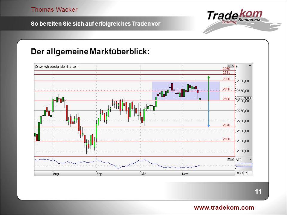 www.tradekom.com Thomas Wacker So bereiten Sie sich auf erfolgreiches Traden vor 11 Der allgemeine Marktüberblick: