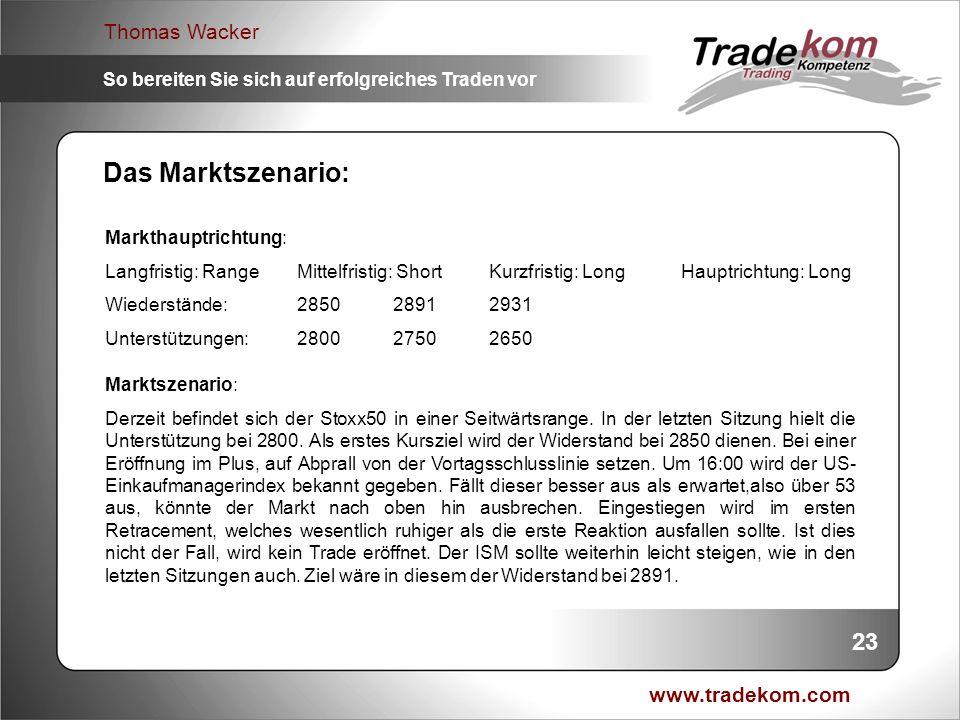 www.tradekom.com Thomas Wacker So bereiten Sie sich auf erfolgreiches Traden vor 23 Das Marktszenario: Markthauptrichtung: Langfristig: RangeMittelfri