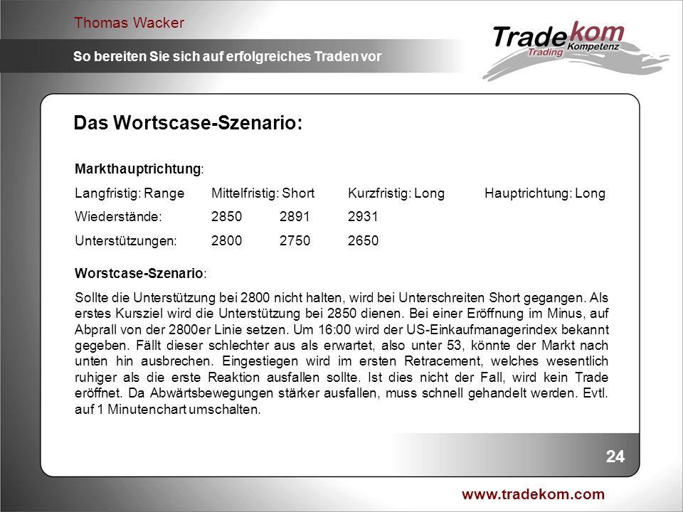 www.tradekom.com Thomas Wacker So bereiten Sie sich auf erfolgreiches Traden vor Das Wortscase-Szenario: Markthauptrichtung: Langfristig: RangeMittelf