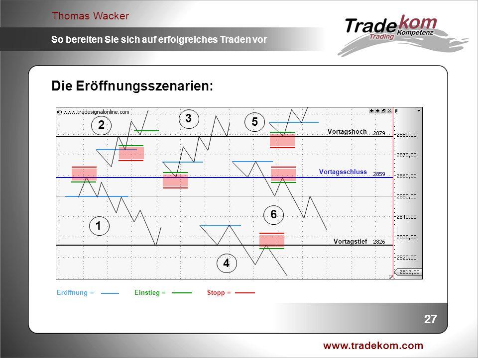 www.tradekom.com Thomas Wacker So bereiten Sie sich auf erfolgreiches Traden vor 27 Die Eröffnungsszenarien: Vortagsschluss Vortagstief Vortagshoch Er