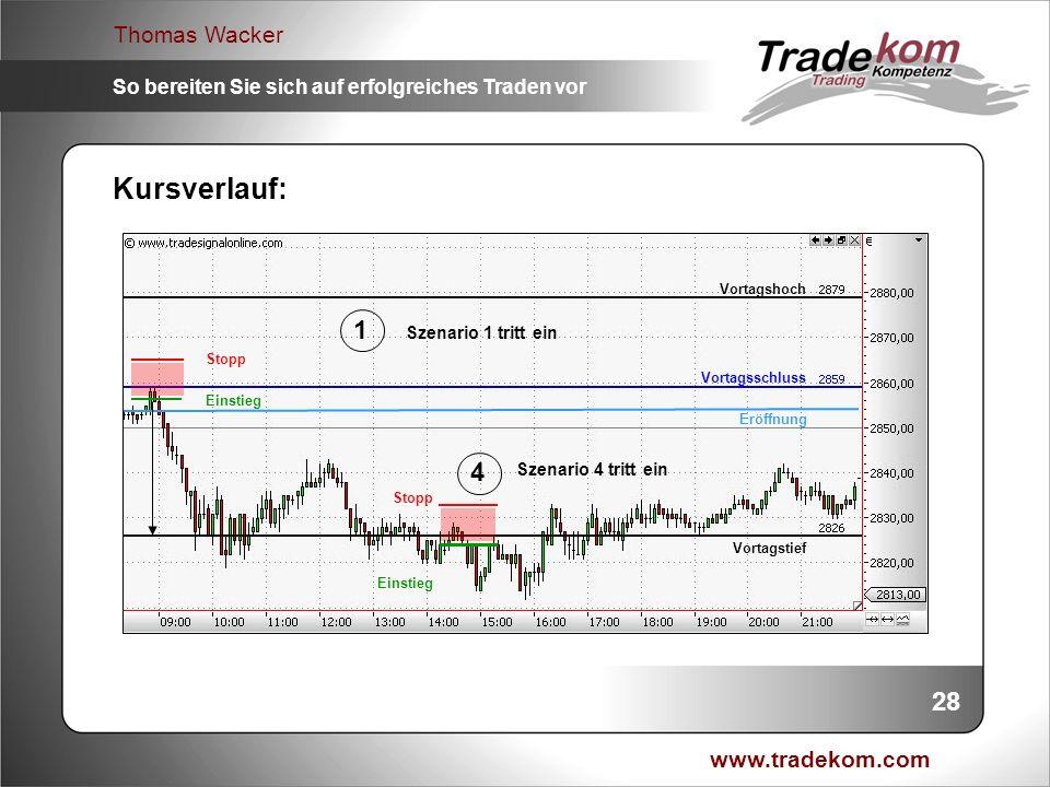 www.tradekom.com Thomas Wacker So bereiten Sie sich auf erfolgreiches Traden vor 28 Kursverlauf: Eröffnung Einstieg Stopp Vortagsschluss Vortagstief V