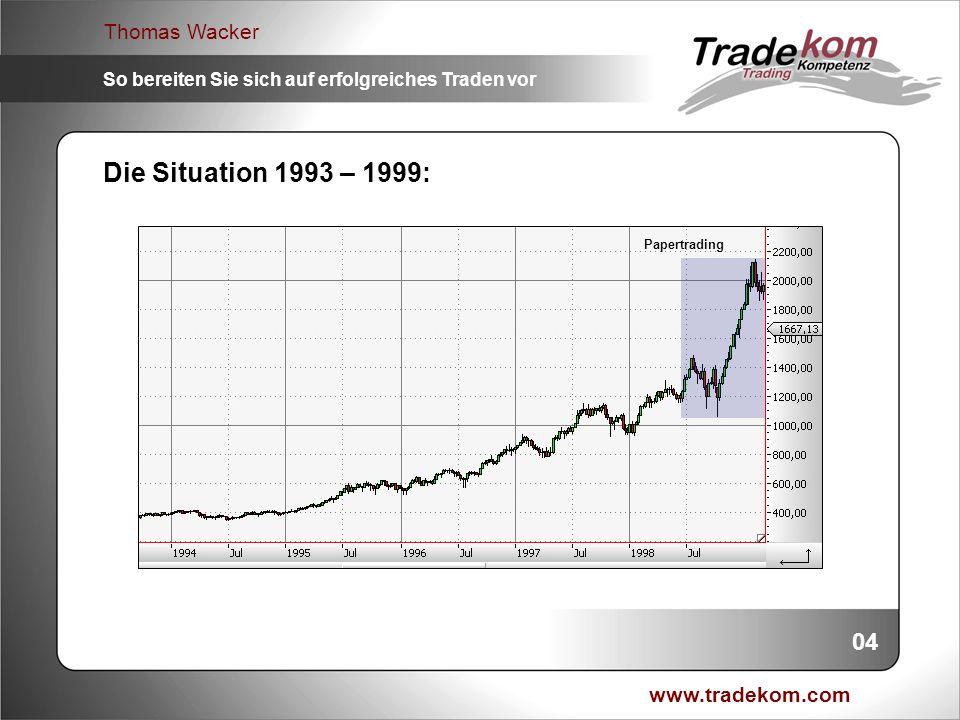 www.tradekom.com Thomas Wacker So bereiten Sie sich auf erfolgreiches Traden vor Marktplanung im Tradingjournal So könnte eine sinnvolle Marktplanung in einem pro- fessionellen Tradingjournal aussehen.